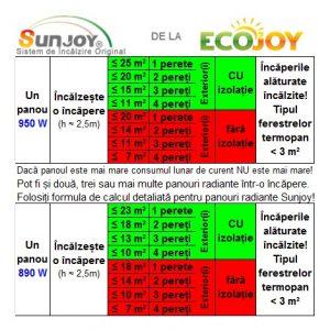 formula de calcul panouri radiante sunjoy 750w