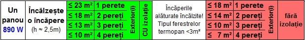 calcul plasma termica 890w