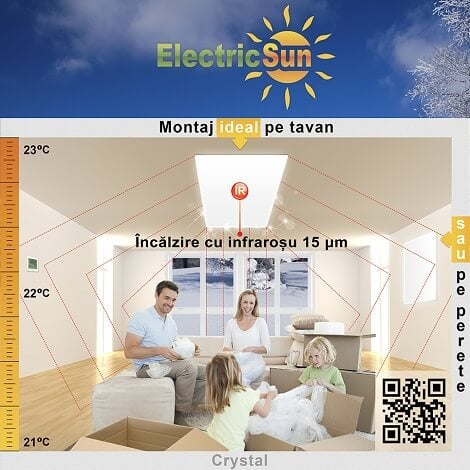 Panouri Radiante ElectricSun