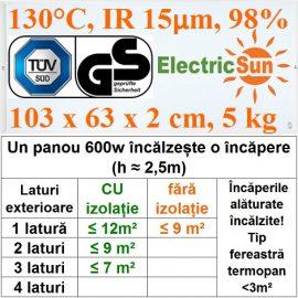 sisteme incalzire electrice panouri cu infrarosu electricsun 600w