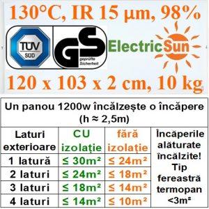 panouri electrice de incalzire infrarosu