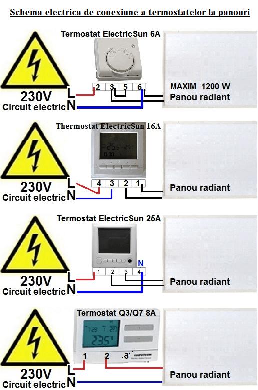 schema electrica pentru montaj panouri radiante electricsun
