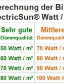 ElectricSun-Dunkelstrahler-Infrarotstrahler-Watt Berechnung-Wärmebedarfsrechner-für-Infrarotheizung-Wärmestrahler